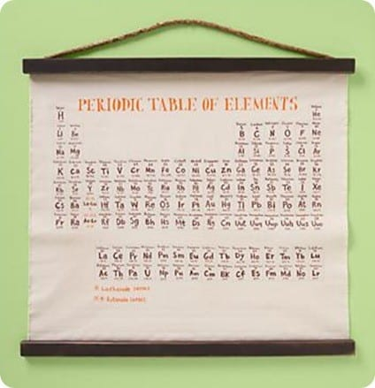 Periodic Table (Periodic Chairs Not Included)