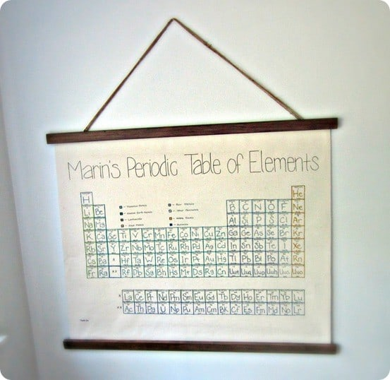 Periodic table kids art