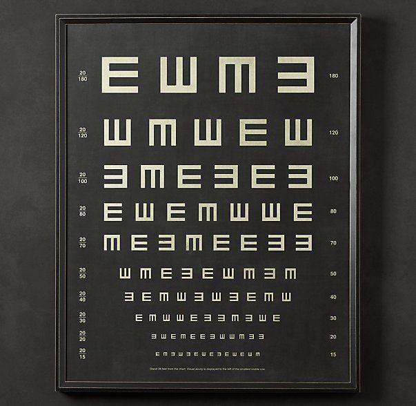 rh vintage eye chart
