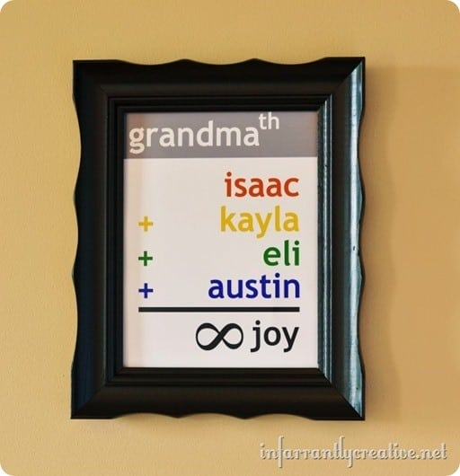 grandma wall art for mothers day