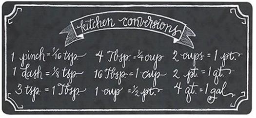 Southern Living Conversion Comfort Mat