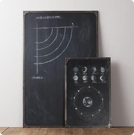 industrial rivet chalkboard