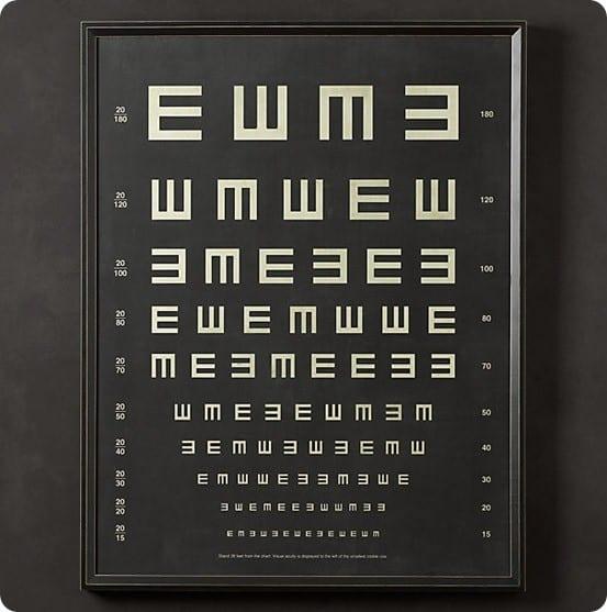 tumbling e vintage eye chart