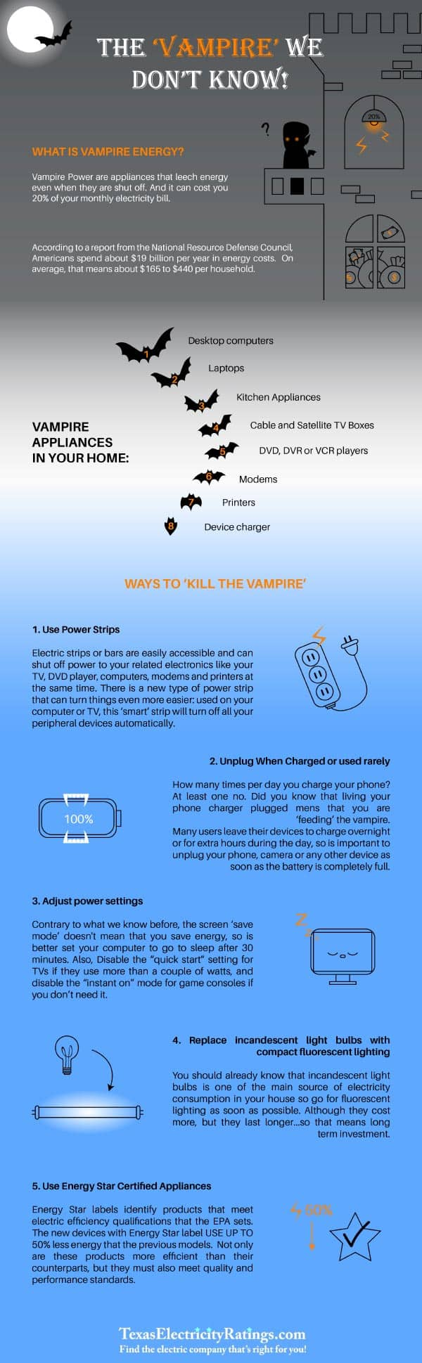 vampire-power-infographic
