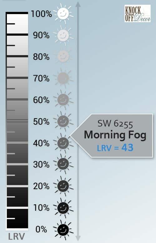 morning fog LRV