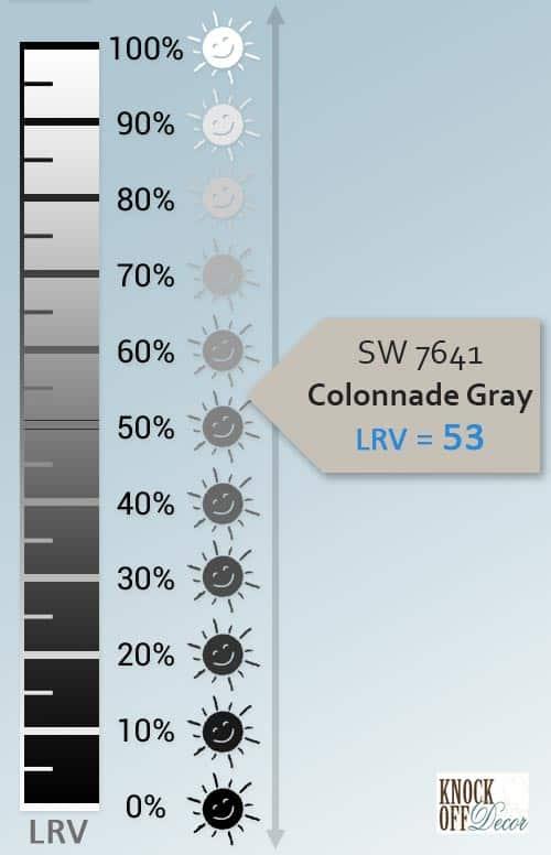 sw colonnade gray lrv