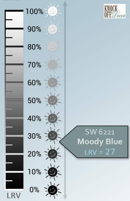 moody blue LRV