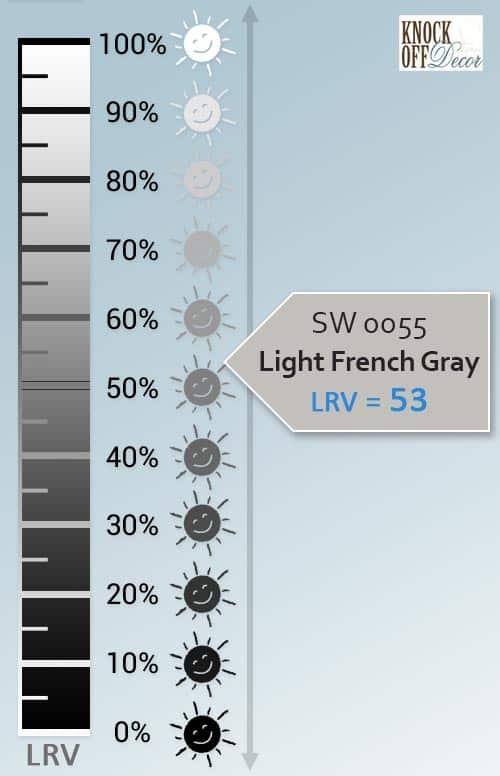 sw lt french gray lrv