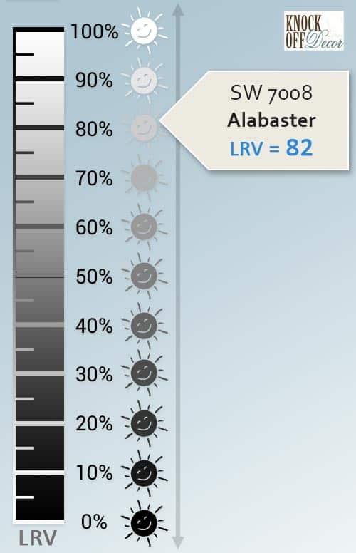 Alabaster LRV