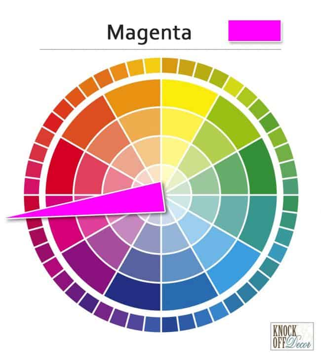 Color on wheel magenta