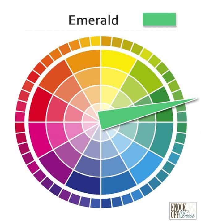 Emerald on wheel