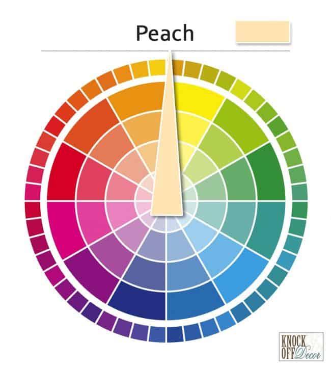 Peach on wheel