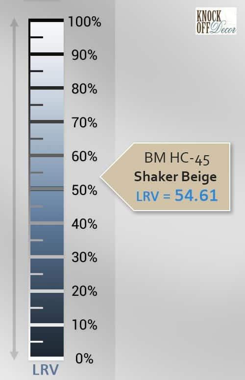 Shaker beige color LRV