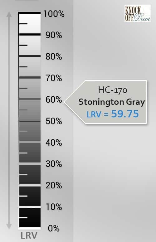 Stonington gray LRV