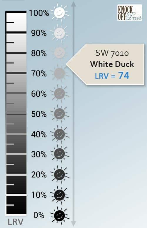 White duck LRV