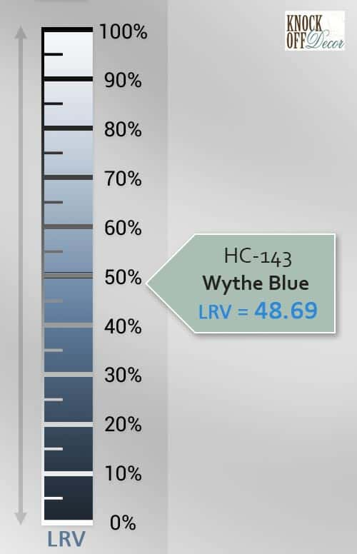 Wythe blue LRV