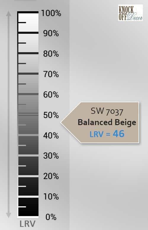 balanced beige LRV