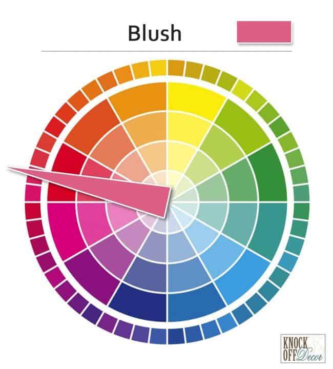 blush on wheel