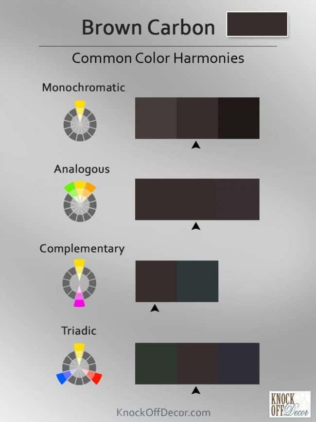 brown carbon coordinations