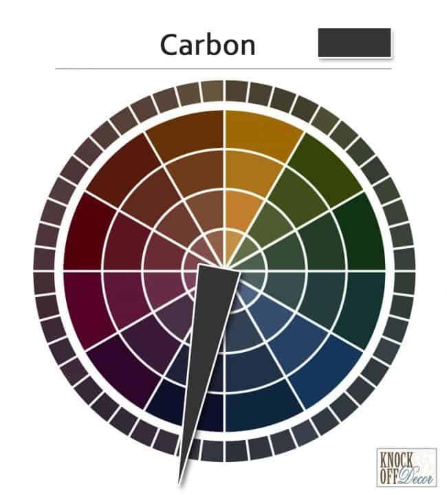 carbon on wheel