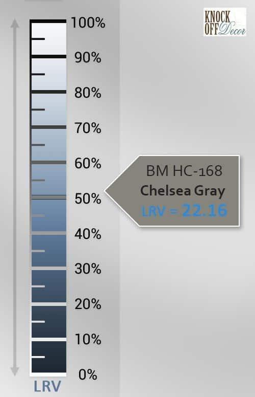 chelsea gray LRV