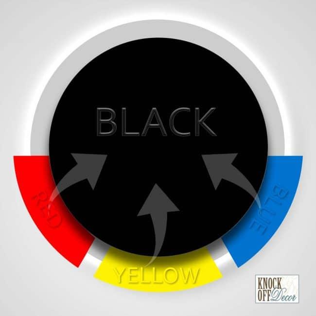 colors that make black paint