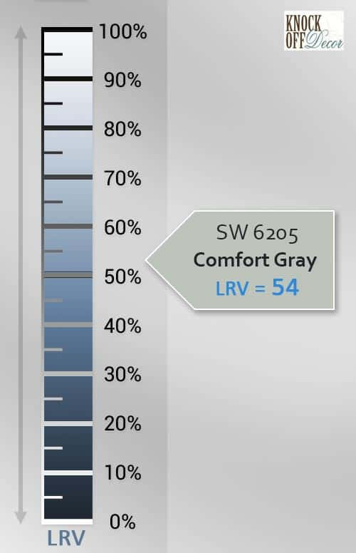 comfort gray LRV