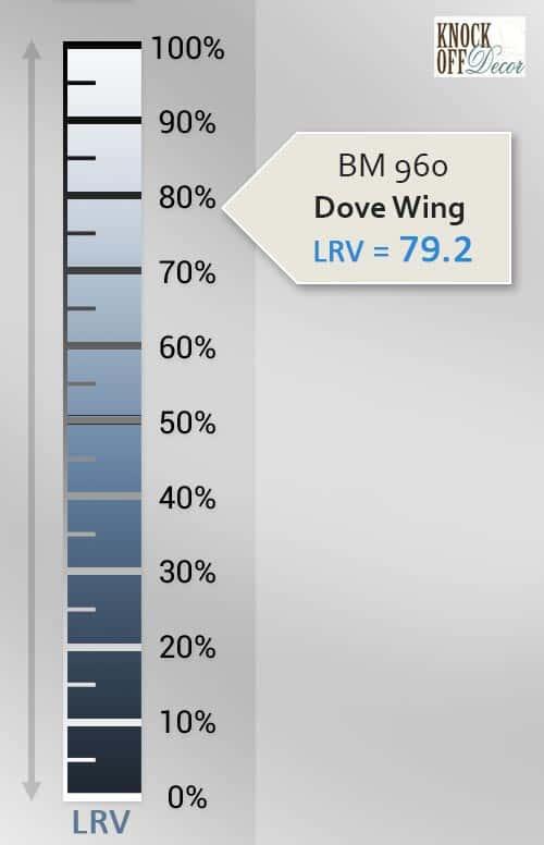 dove wing LRV