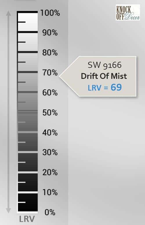 drift of mist LRV