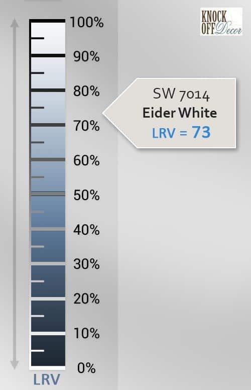 eider white LRV