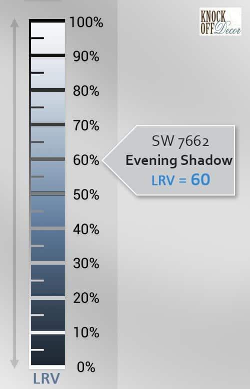 evening shadow LRV