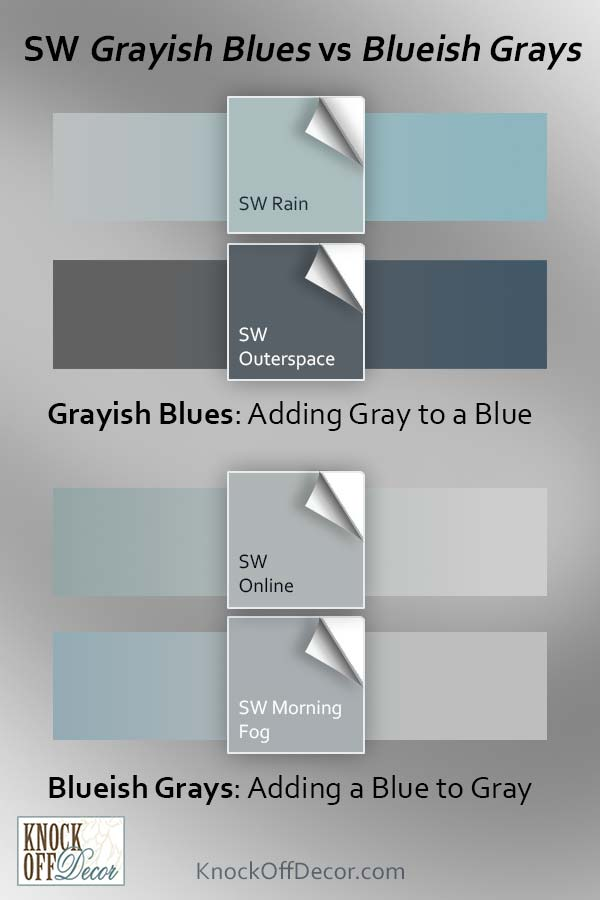 gray blue differences