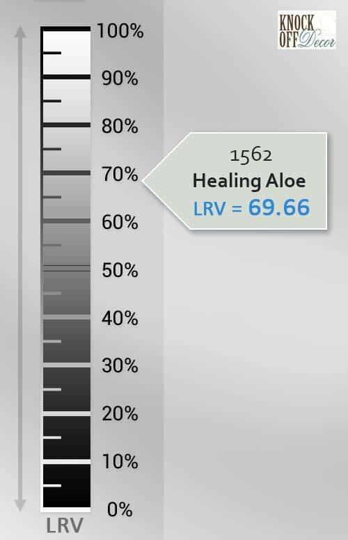 healing aloe LRV