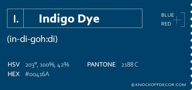 indigo dye info box