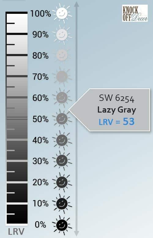 lazy gray LRV