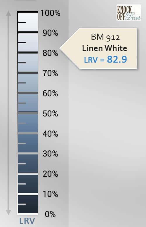 linen white LRV