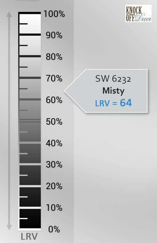 misty LRV