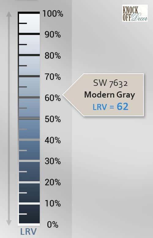 modern gray LRV