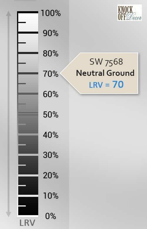 neutral ground LRV