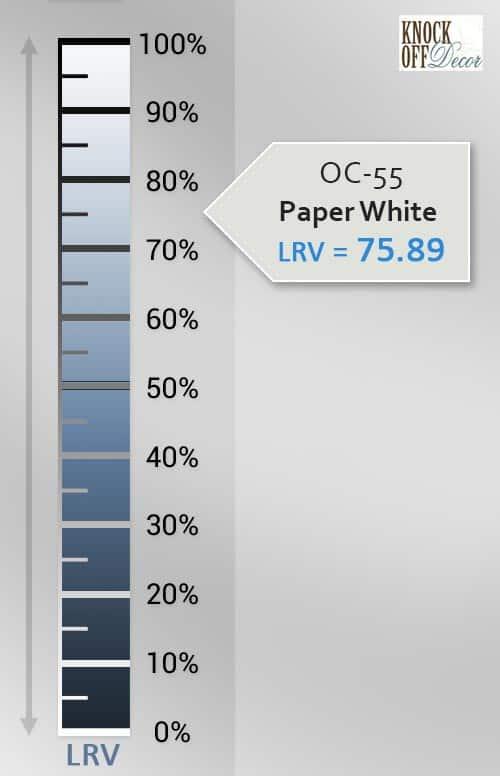 paper white LRV