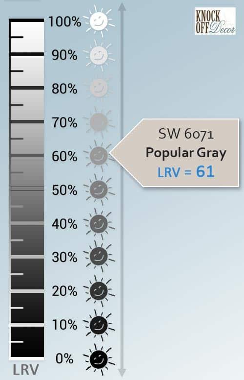 popular gray LRV