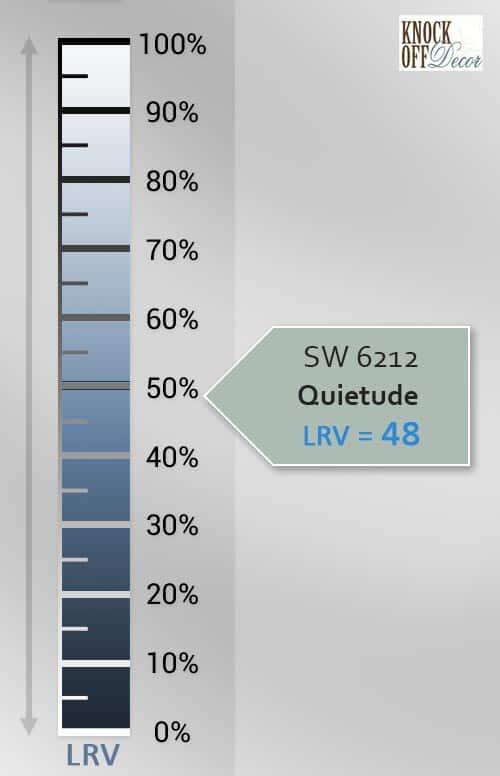 quietude LRV