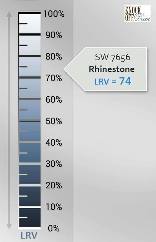 rhinestone LRV