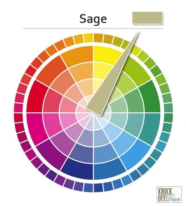 sage on wheel