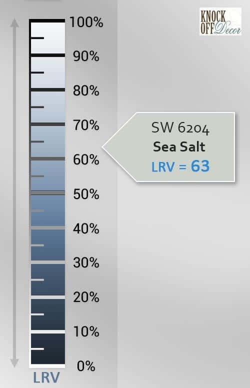 sea salt LRV