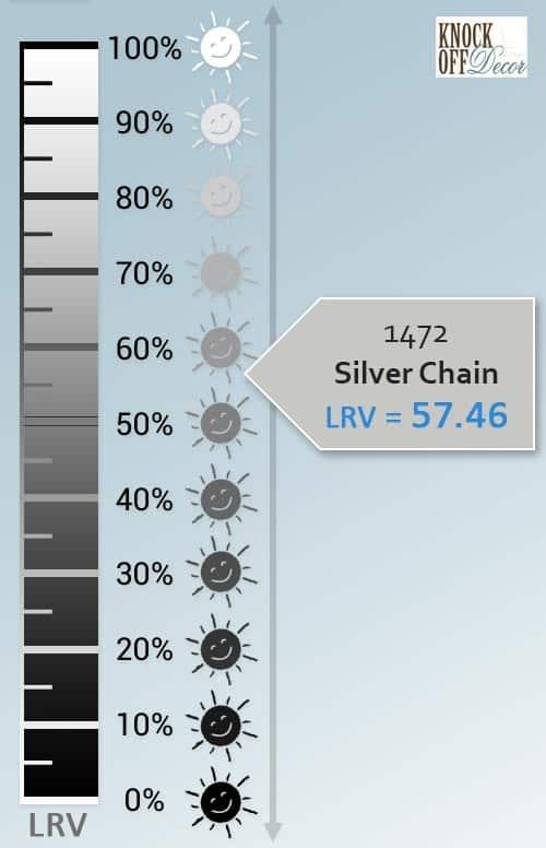 silver chain LRV