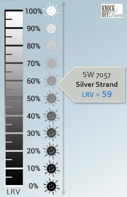 silver strand LRV