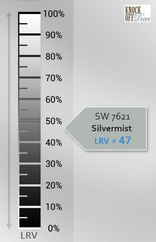 silvermist LRV