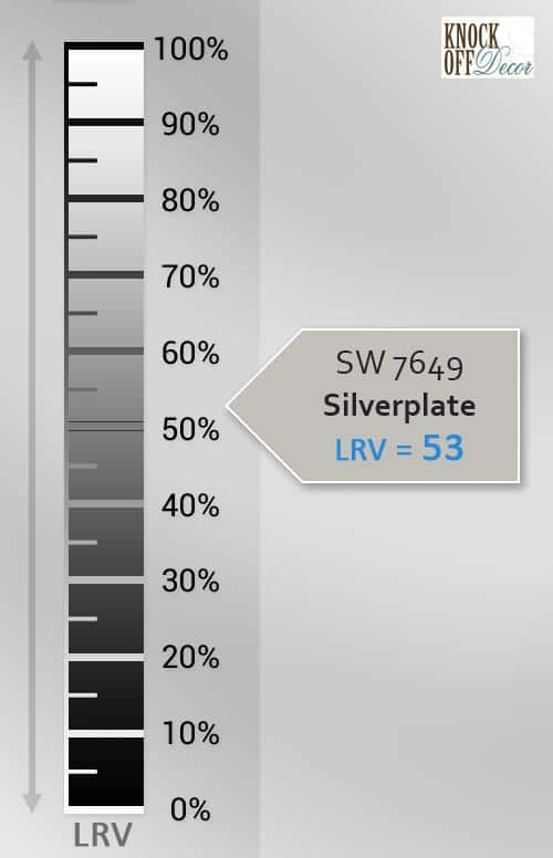 silverplate LRV