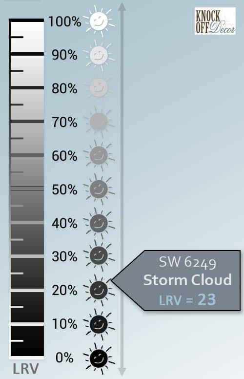 storm cloud LRV
